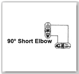 Eaton Flexmaster 90º Short Elbow Pipe Sharp Joints